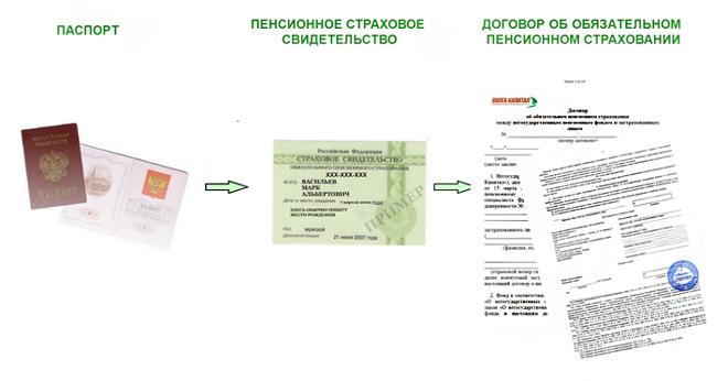Договор с Волга-Капитал