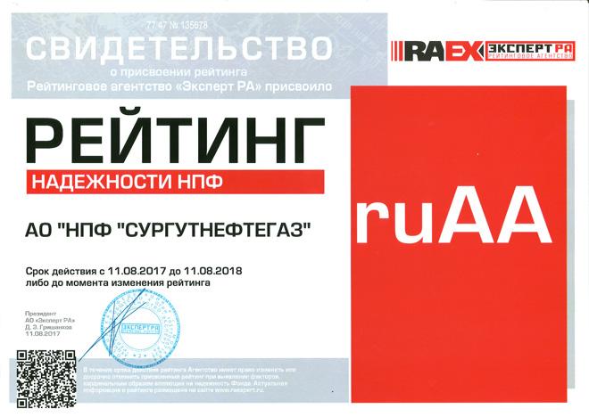 Изображение - Нпф сургутнефтегаз — негосударственный пенсионный фонд reyting-surgutneftegaz