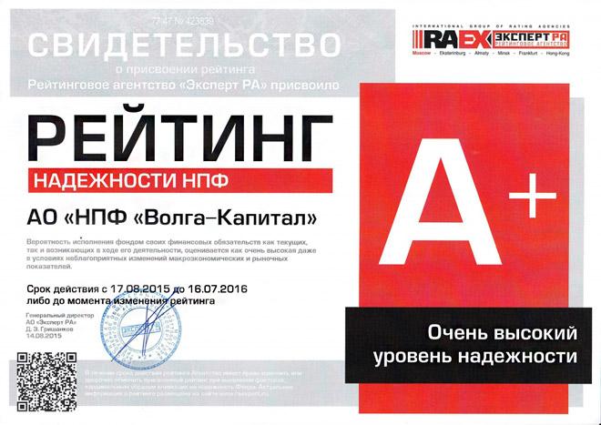Рейтинг Волга-Капитал