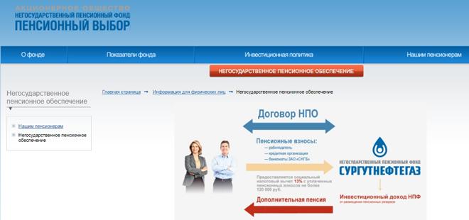 Изображение - Нпф сургутнефтегаз — негосударственный пенсионный фонд sayt-surgutneftegaz